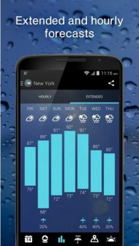 1Weather Widget Forecast Radar App